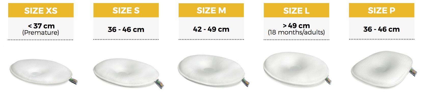 bild som visar vilken storlek man skall välja